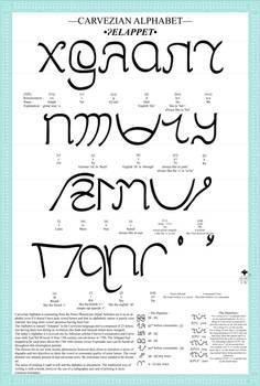 Carvezian Alphabet