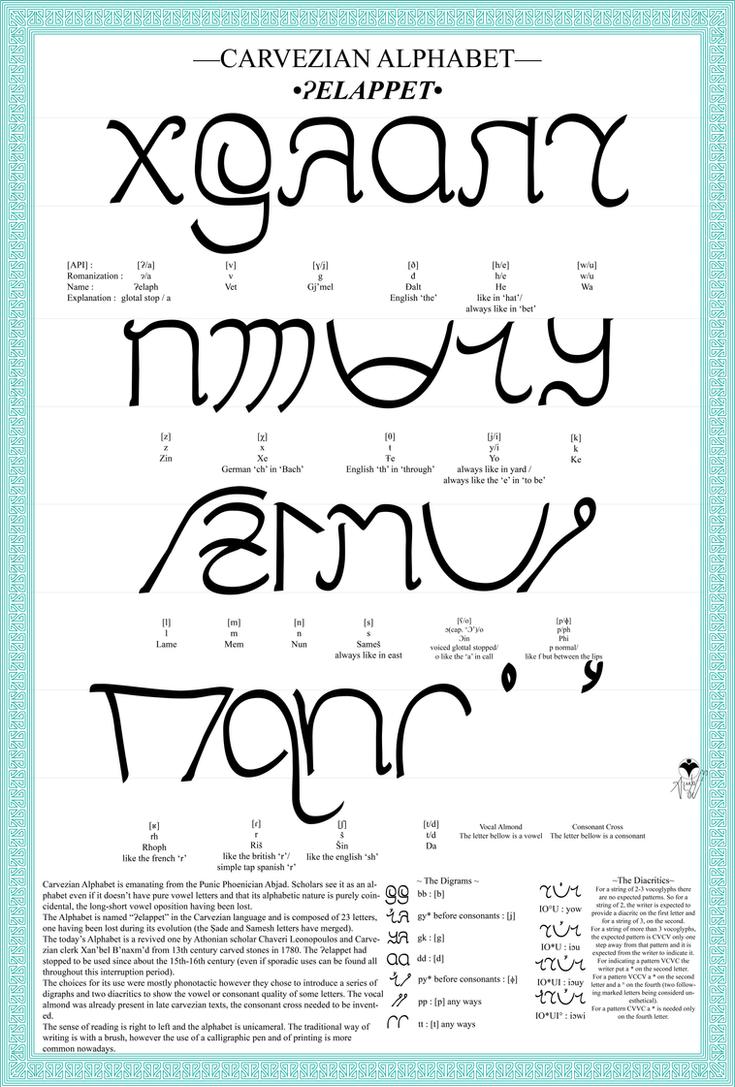 Carvezian Alphabet by Tonio103