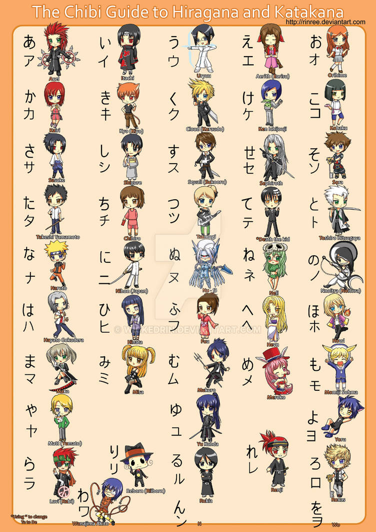 The Chibi Guide to Hiragana