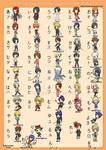 The Chibi Guide to Hiragana