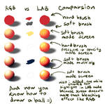 RGB vs LAB for painting comparsion