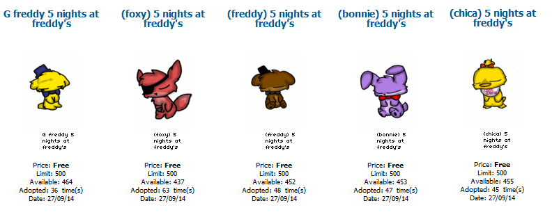 5 Nights At Freddy's Adoptable At Squiby by killerwolfcat932