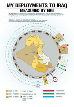 Deployment Infographics - ERG