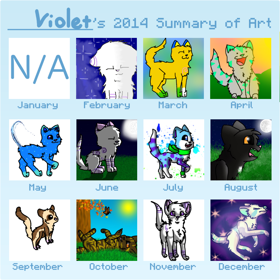 My 2014 Art Summary by ThatCreativeCat