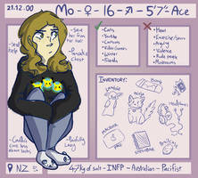 meet the artist! by ThatCreativeCat