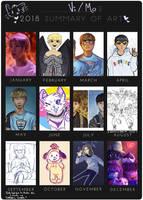 2018 Art Summary by ThatCreativeCat