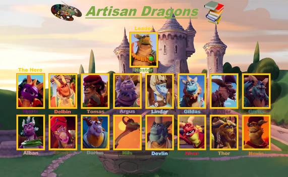 Spyro Reignited Trilogy *SPOILER*: Artisans
