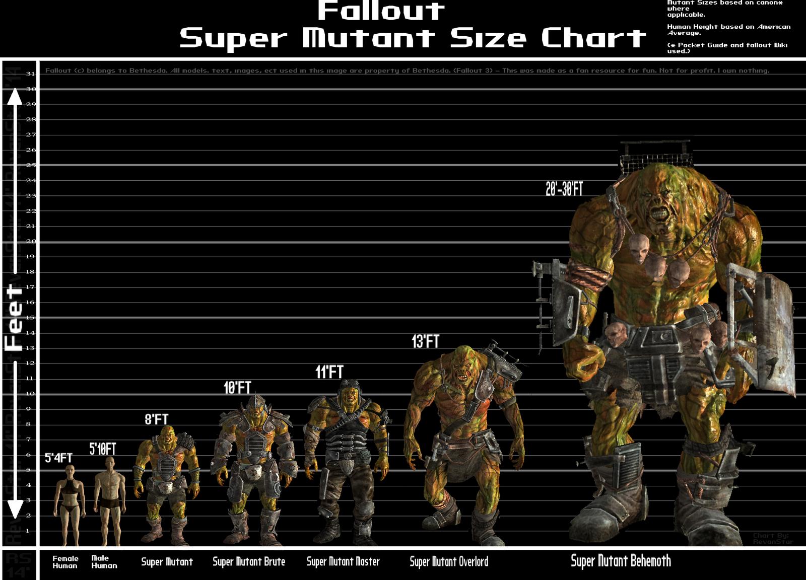 hentai Fallout porn supermutant