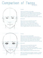 Facial Reference - Realistic vs Anime by Nyanfood