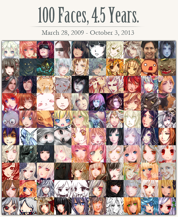 100 Faces - Newest to Oldest by Nyanfood