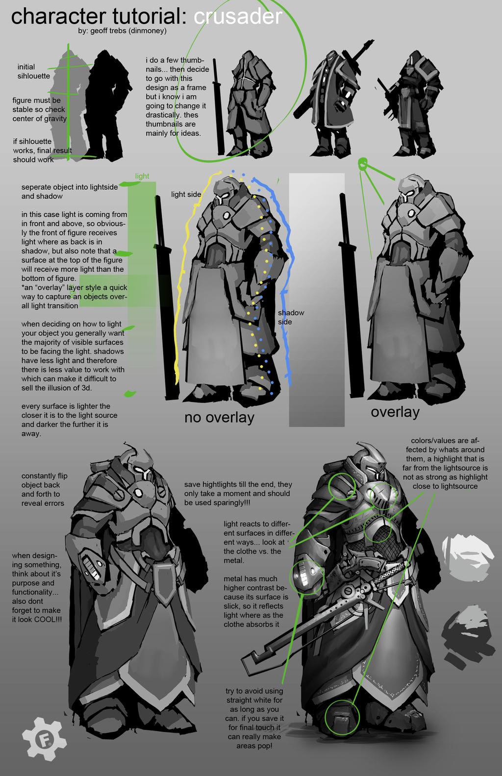 character tutorial by dinmoney