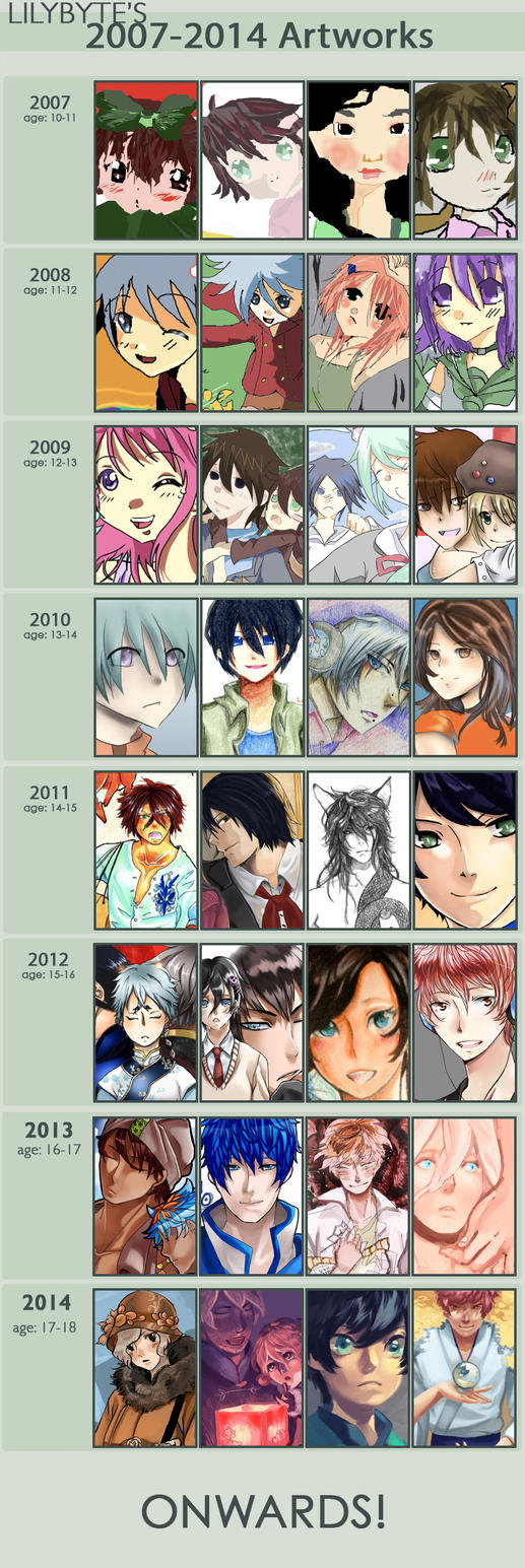 2007 to 2014 Improvement Meme by Lilybyte