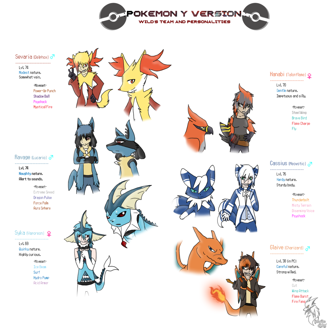 pokemon x and y game guide pdf