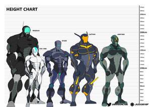 Cyborg Height Chart