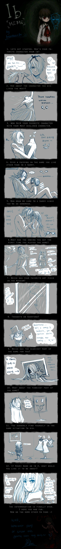 Meme: Adventure of Ib by LeMonisa