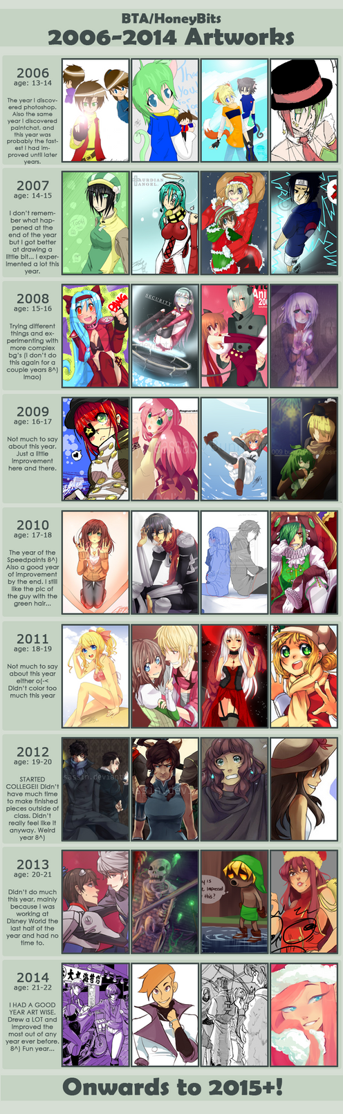 2006-2014 Improvement by BunnyTheAssassin