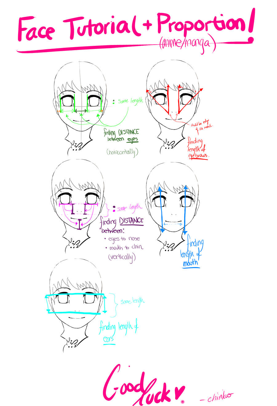 Anime Face Tutorial+Proportion by Chirikoo on DeviantArt