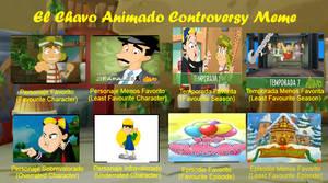 My Meme Controversy of El Chavo