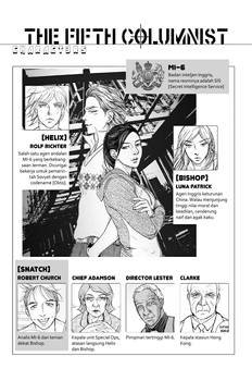 Character introduction