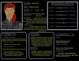 Skyrim Character: Aetheya