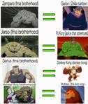 Anime similarities 3