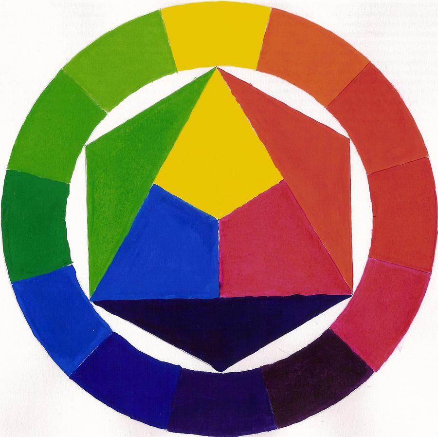Circulo Cromatico By Uedaheidy Traditional Art Drawings Other Circulo