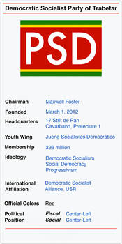 Trabetar Political Party Wikibox by BullMoose1912