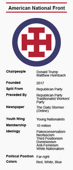 American National Front Wikibox