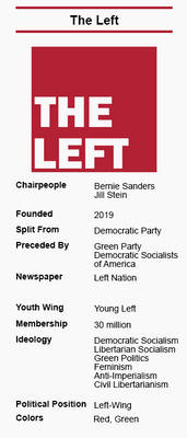 The Left Wikibox