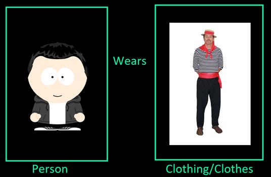 Filip wears clothing italian gondola