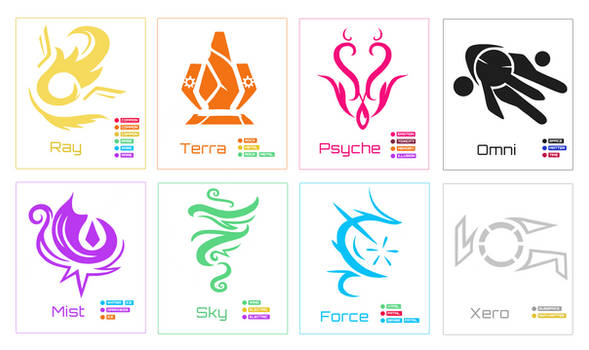 (Aelita Crystal) Elements