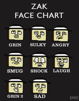 Zak Face Chart