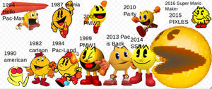 Pac-Man over the years