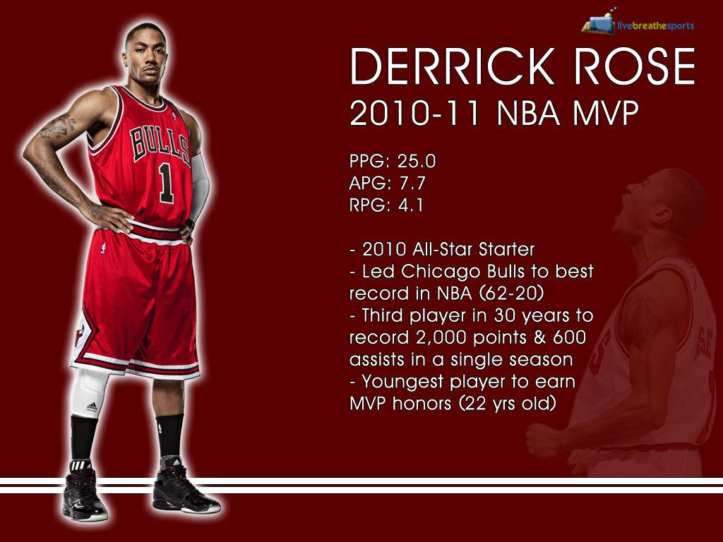 Derrick Rose MVP Wallpaper By Fai714