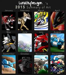 LunaHydreigon 2015 Summary of Art