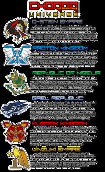 Choro-Q Universe - Q-Tank Factions