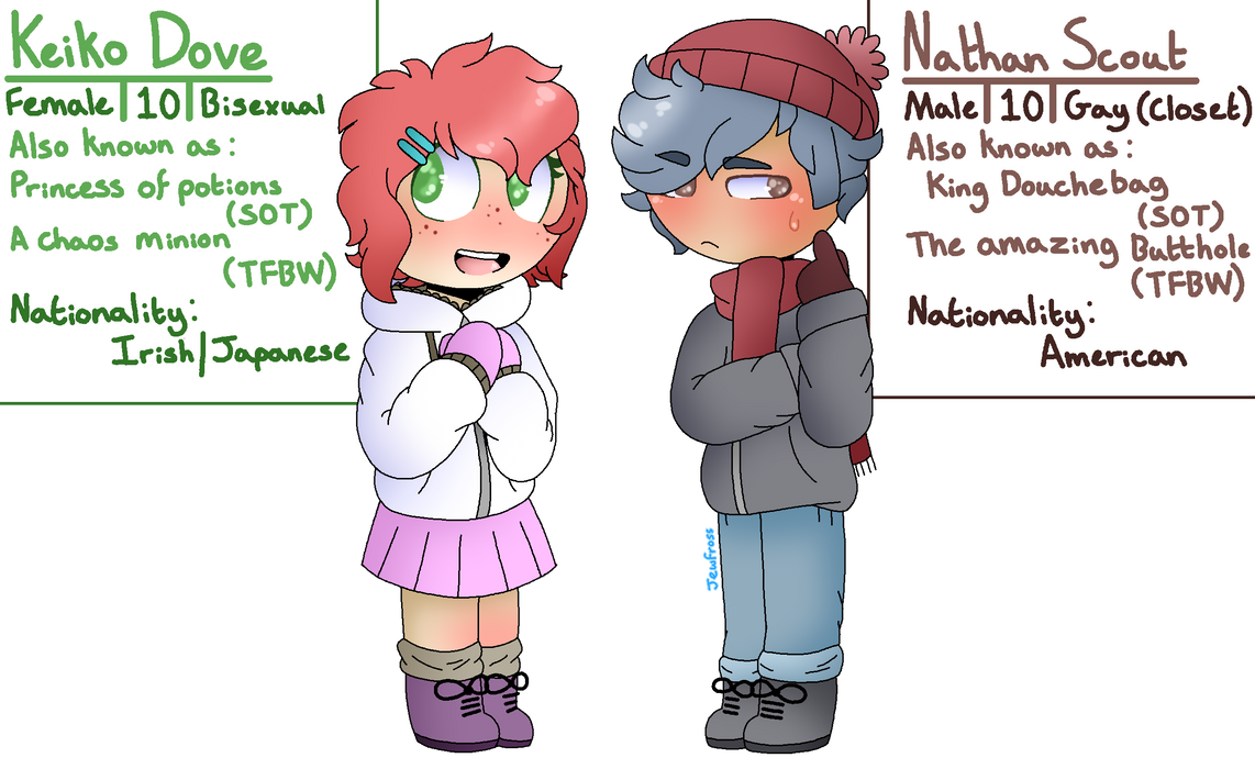 SOUTH PARK OCS] Keiko and Nathan by Frossiilu on DeviantArt