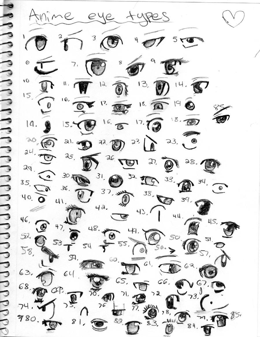Anime Eyes By MrAgleter