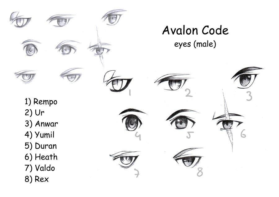 anime eyes by mragleter on deviantart