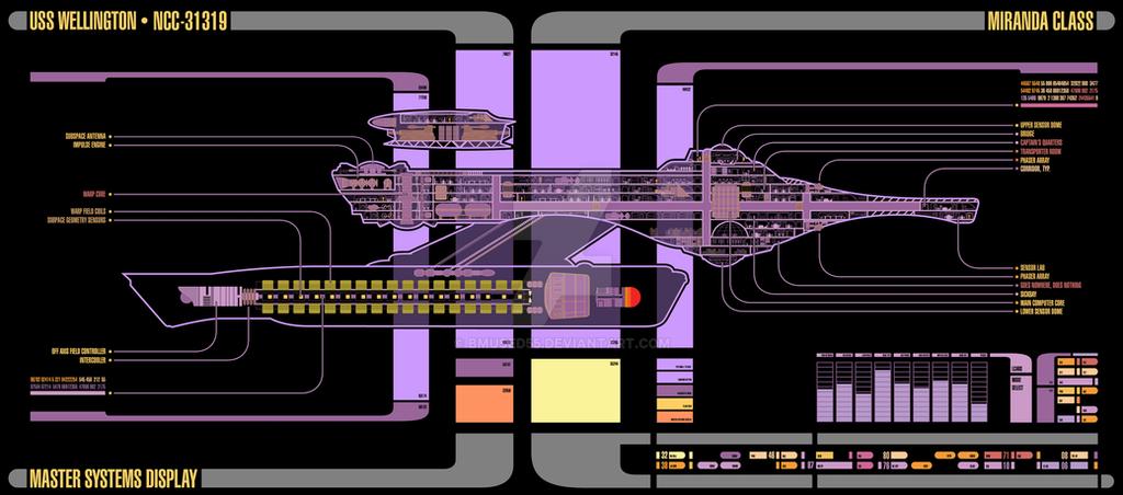Miranda Class MSD by Bmused55