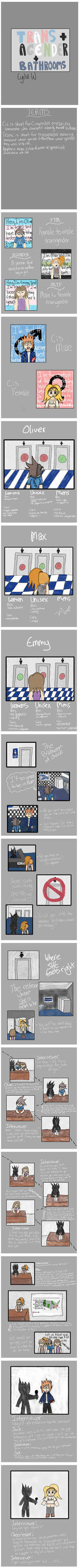 Trans + Agender + Bathrooms Comic by Live-My-Way