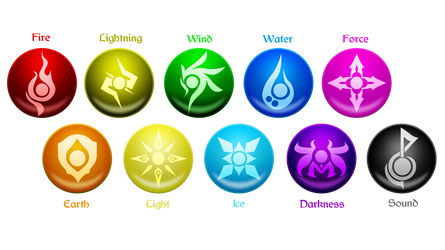 Tales of Ylemia: Elements by akiVinz