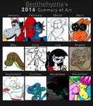2016 art summary by me by Benthehyena