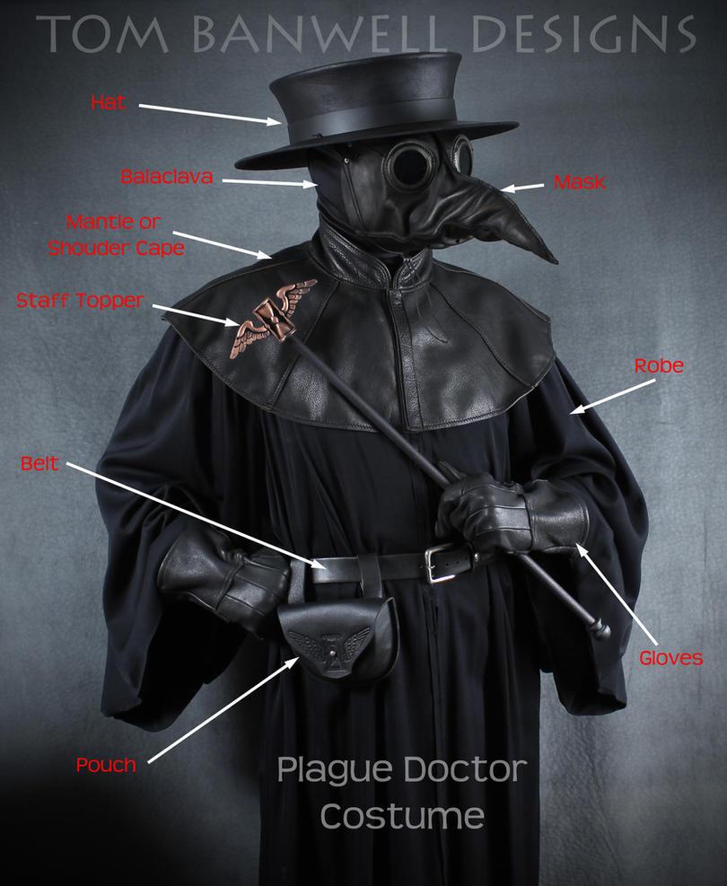 Black did the what plague doctors wear catalog photo
