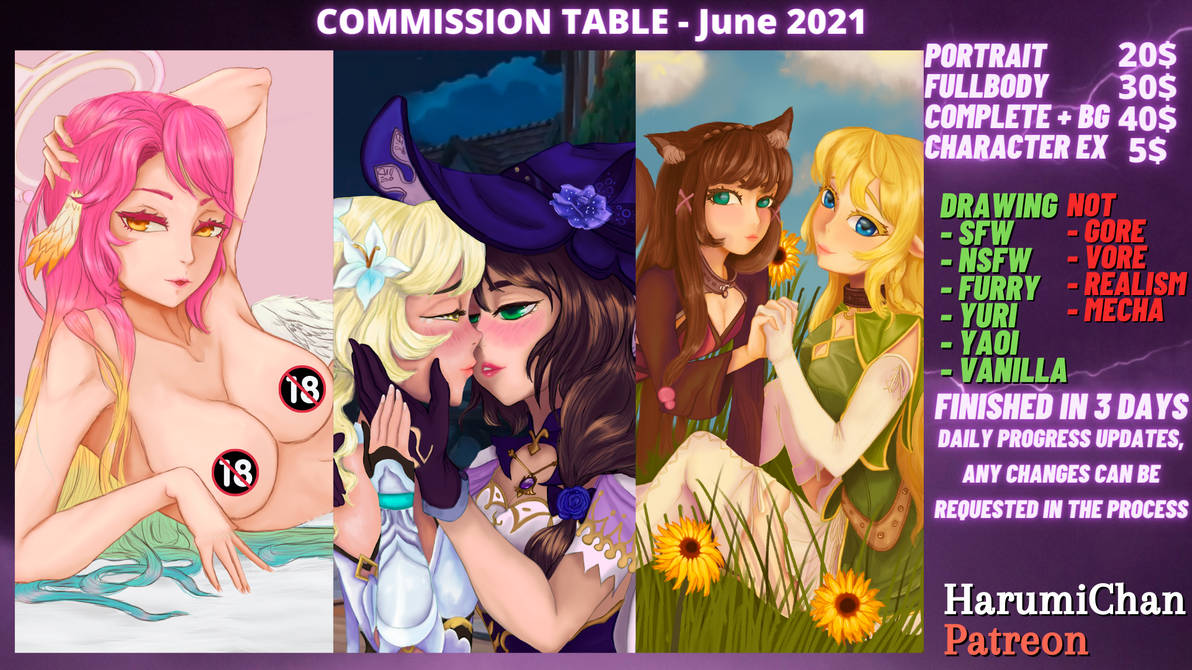 Comission table - June 2021
