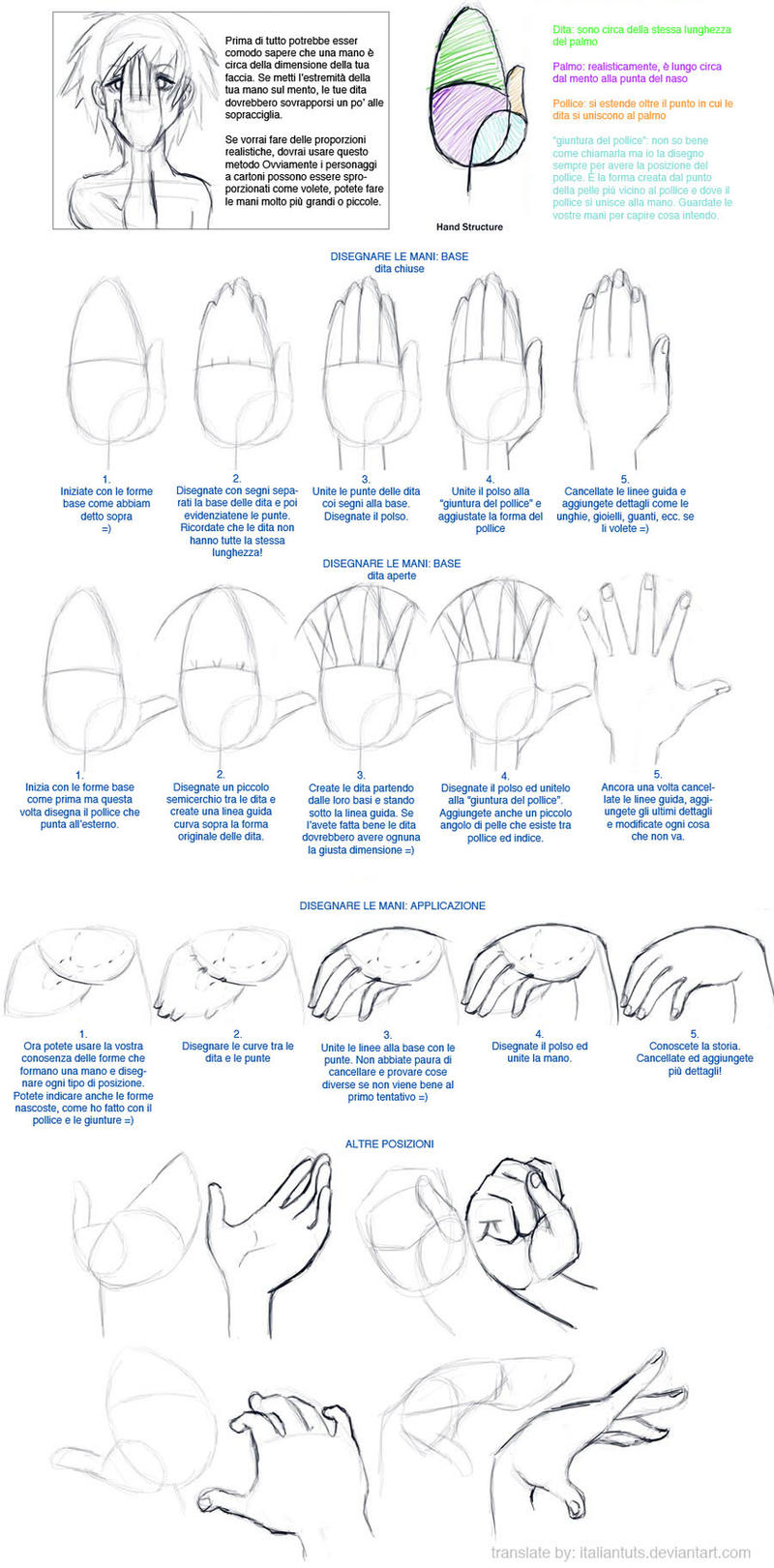 how to draw a human hand step by step