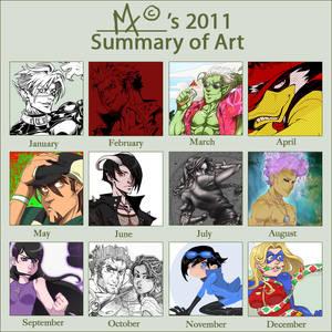 2011 Art Summary MT