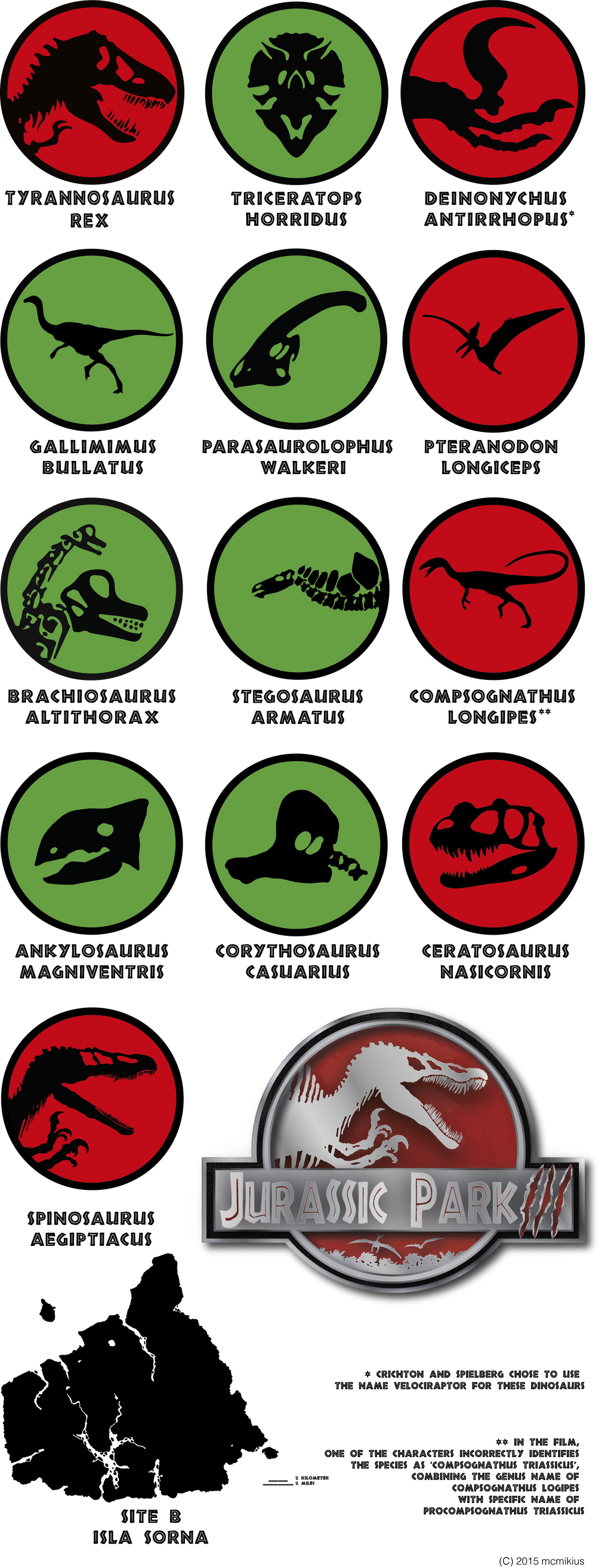 the Logo's dinosaurs from Jurassic Park 3 movie by ...