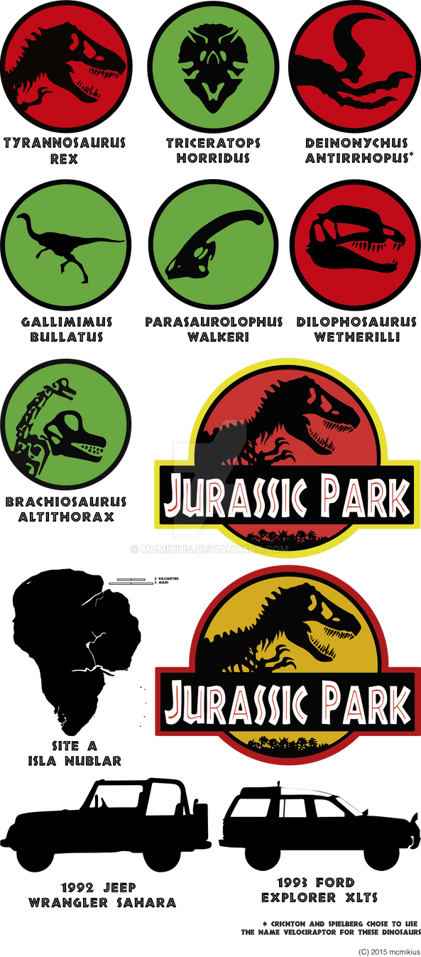 Jurassic Park dinosaurus ver 2 by mcmikius on DeviantArt