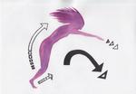 Energy: Dive by pandemoniumfire